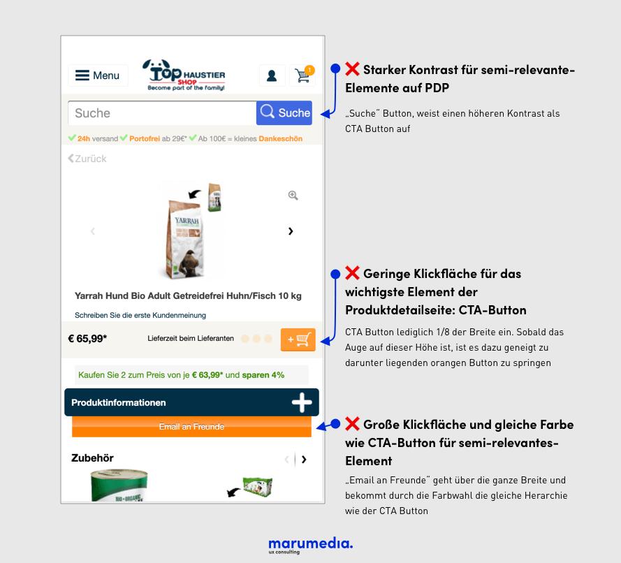 E-Commerce Produktdetailseite für Haustiere